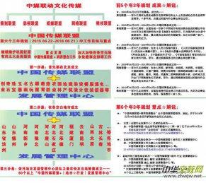 中国传媒联盟+跨界资源整合 重点工作部署会议在京召开