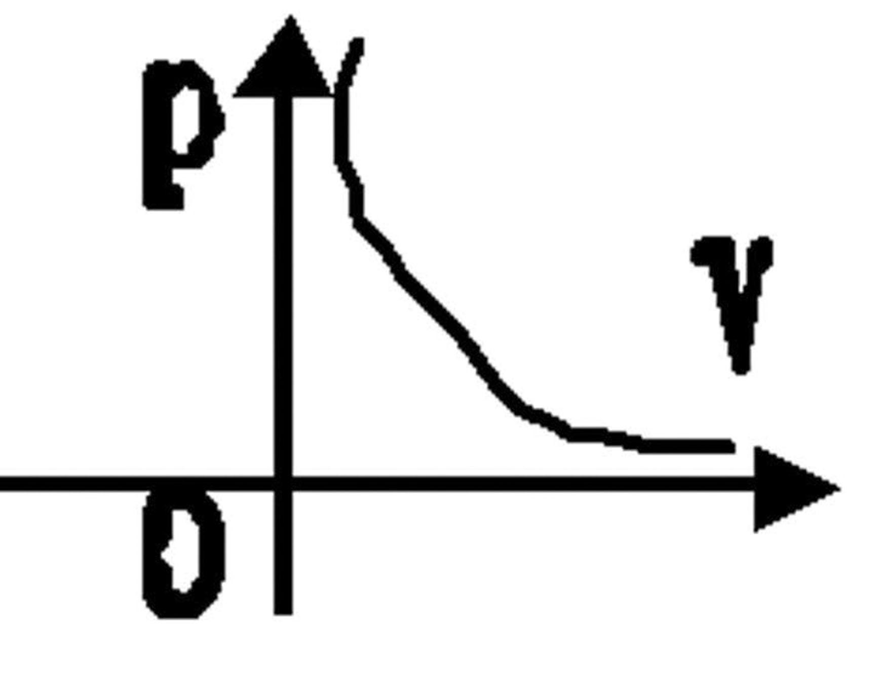 实用专利: 喷水高压高效发动机